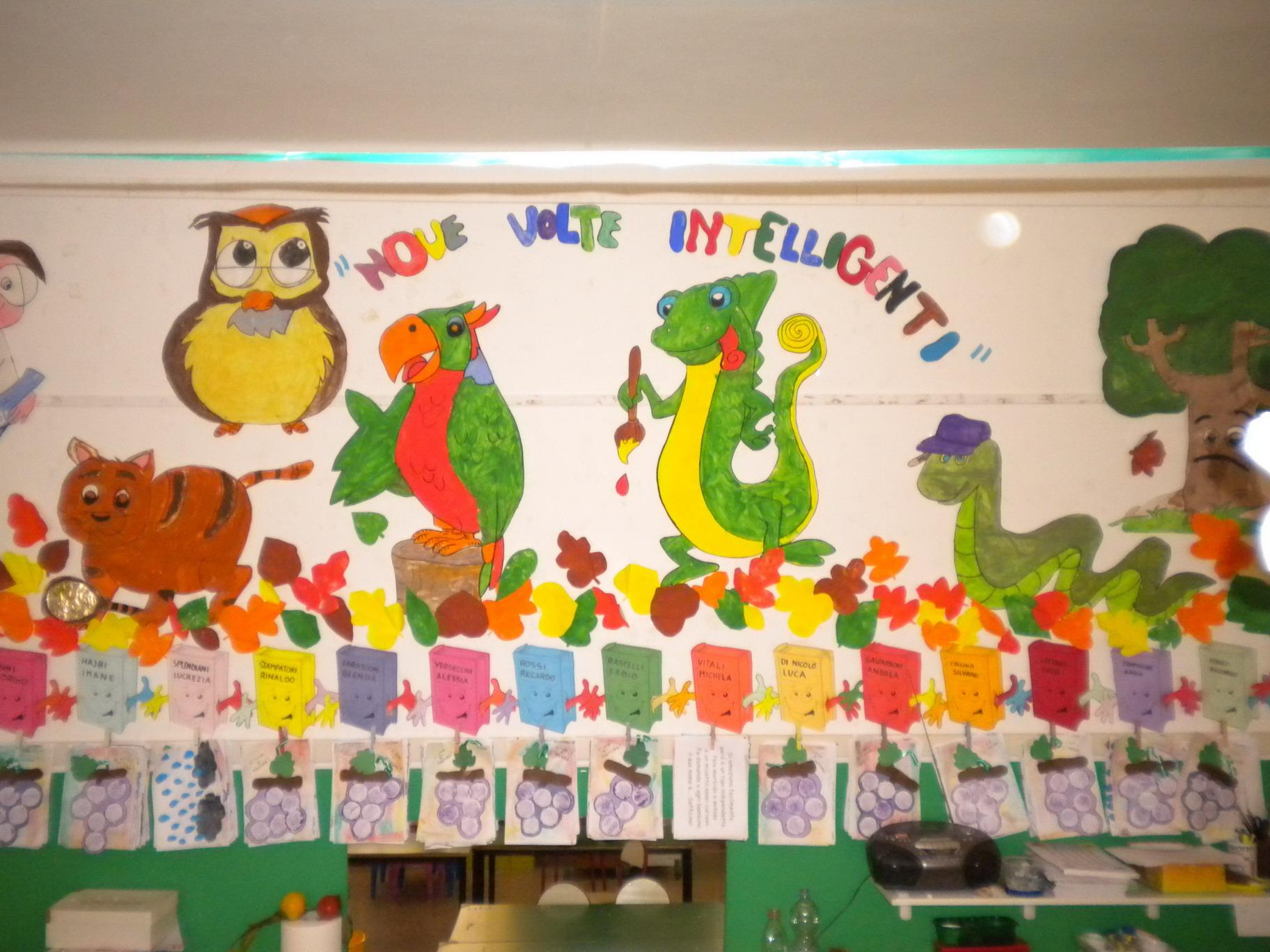Accoglienza scuola materna hy79 pineglen for Cartelloni di natale per la scuola dell infanzia